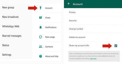Cara Semoga Warta Whatsapp Tidak Dibagikan Ke Facebook