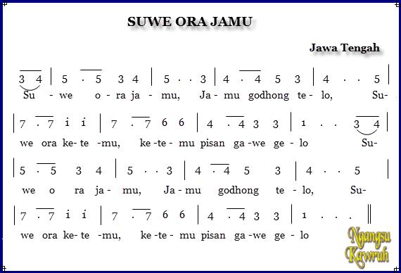 Not Angka Pianika Suwe Ora Jamu – Lagu Daerah