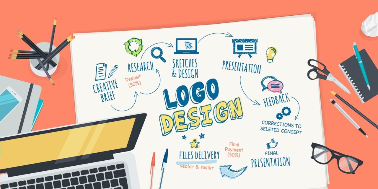 Pentingnya Desain Logo Pada Bisnis Online